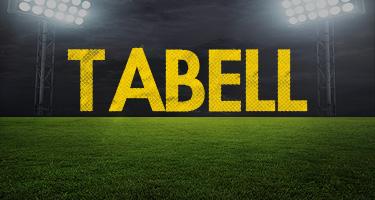 tabeller fotball 2000